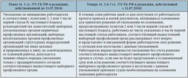 Применительно к положениям п 35 правил оказания услуг почтовой связи