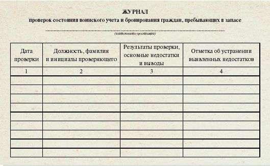скачать журнал учёта личных карточек форма т-2 граждан пребывающих в запасе бесплатно