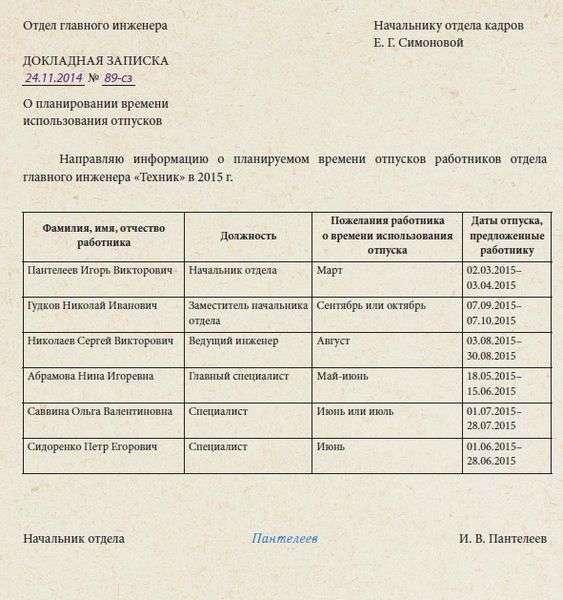 Изменения в трудовом законодательстве России с 2019 года | новое, новости