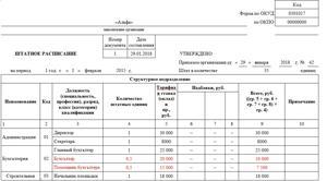 Штатное расписание образец Узбекистан