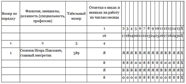 Как отметить в табеле больничный лист 4 ноября 2011 года медицинская книжка необходимые документы