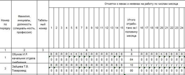 Приказ от утверждении ответственных лиц за ведение табеля пример