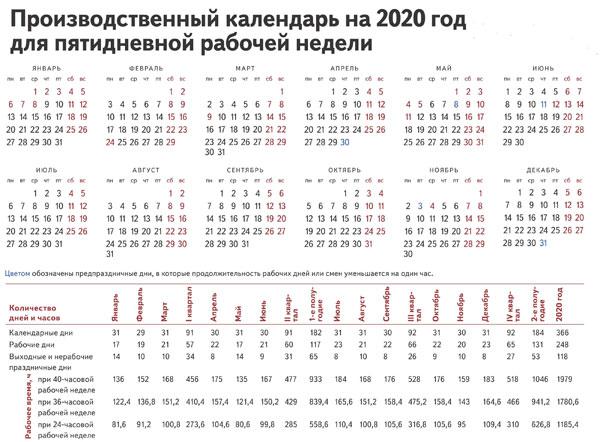 Proizvodstvennyj Kalendar 2020 Kazahstan Bagno Site