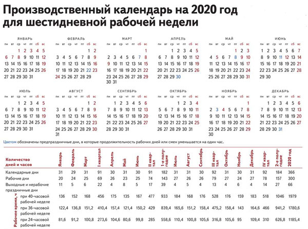 нормы расхода на 2020 год