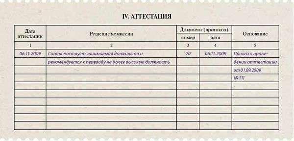 Карточка т-2 образец записи о компенсации отпуска