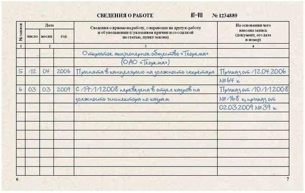 Перечень документов при подаче на временное убежище