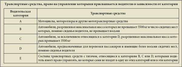 Трудовой Договор С Водителем С Личным Автомобилем Образец - фото 10