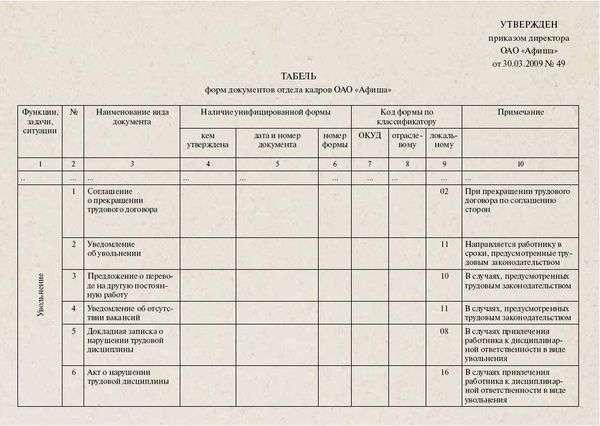 бланки кадровых документов скачать - фото 11