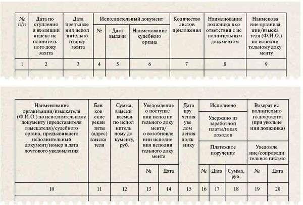 журнал регистрации исполнительных листов в бухгалтерии образец