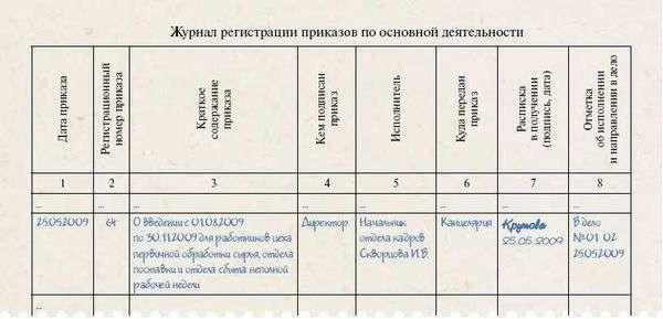 приказ по основной деятельности образец рб