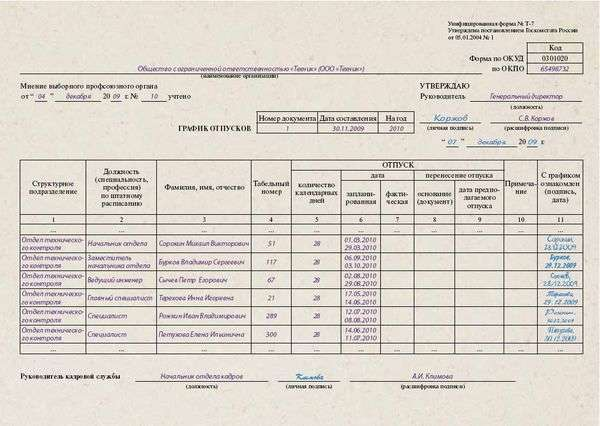 Утверждение графика отпусков | Статьи ...: www.pro-personal.ru/article/4770-utverjdenie-grafika-otpuskov