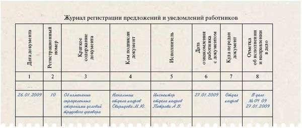 Уведомление Об Изменении Существенных Условий Трудового Договора Пример