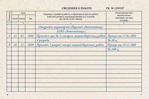 Приказ О Присвоении Классности Водителю Образец Украина