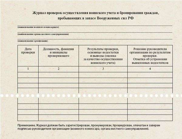 расписки в приеме от граждан документов воинского учета образец - фото 9