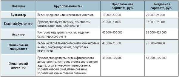 Закон о защите прав юридических лиц и индивидуальных