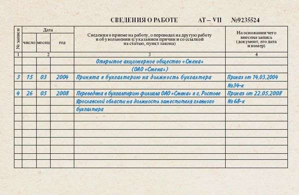 Документы кассационного производства по гражданским делам