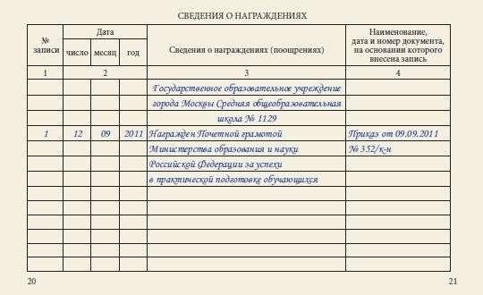 Запись о награждении почетной грамотой в трудовую книжку образец трудовой договор для фмс в москве Чоботовская 6-я аллея