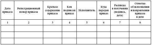 оформление приказов по личному составу образец