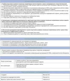 приказ о подчинении сотрудников образец