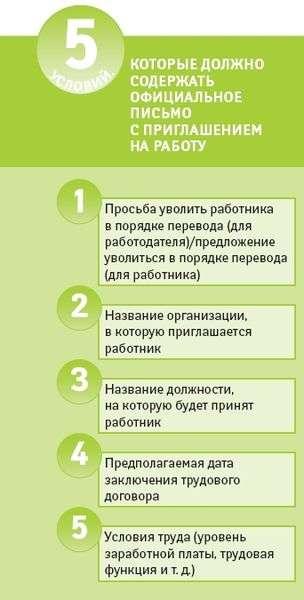 Образец приглашение на работу в порядке перевода