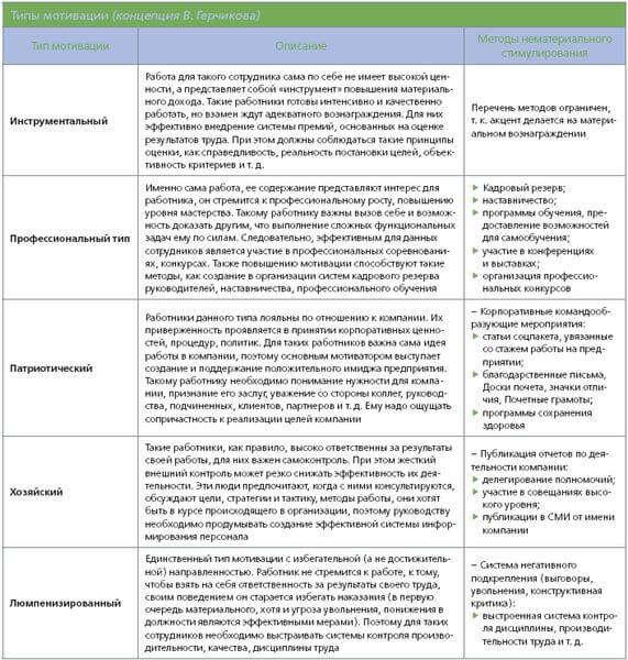 Руководство По Проектированию Вертикальной Планировки.Doc