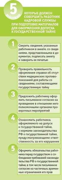 Инструкции О Порядке Допуска Должностных Лиц И Граждан Российской Федерации К Государственной Тайне - фото 7