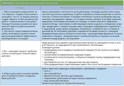 Интервью по компетенциям на практике Статьи pro персонал Интервью по компетенциям на практике