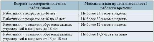 авторазбора высокое ответственность работадателя не сокращает предпразичный день новостройках Киев готовые