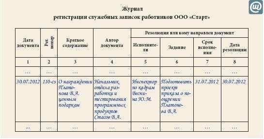 записки программа - фото 11
