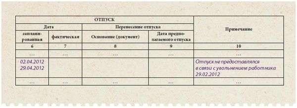Выплата материальной помощи: НДФЛ и взносы - Главбух