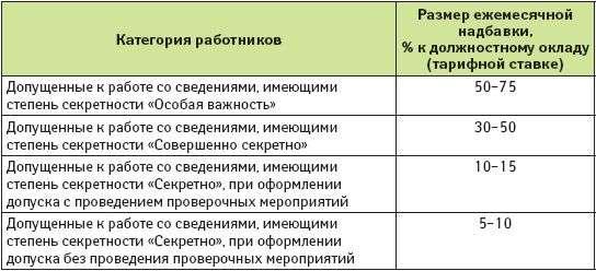 образец приказ о надбавке к заработной плате - фото 10