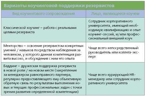образец ипр группы риска - фото 11