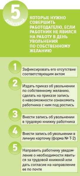 Глава 12. Лицензирование банковской деятельности Юрист