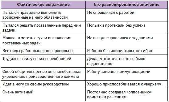 Образец Рекомендации От Работодателя Домработнице - фото 5
