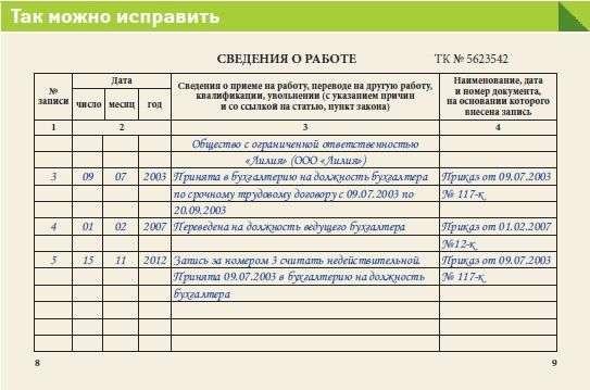 33. Права и обязанности налоговых органов при проведении выездной