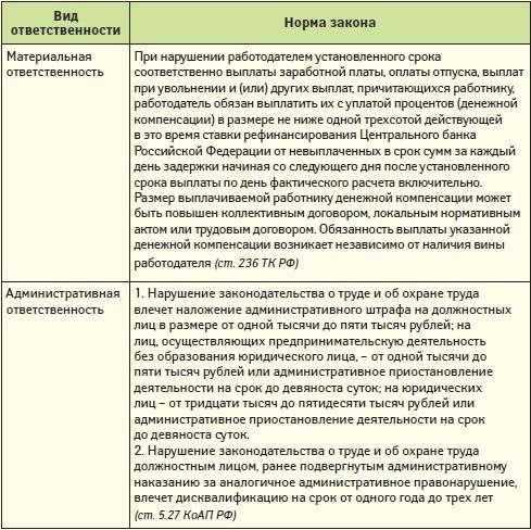 приказ о введении обходного листа образец - фото 7
