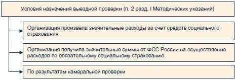 приказ об увольнении главного бухгалтера образец