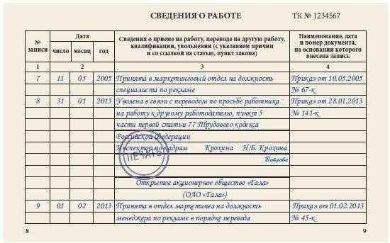 Московские доплаты к пенсии для неработающих пенсионеров в 2019 году