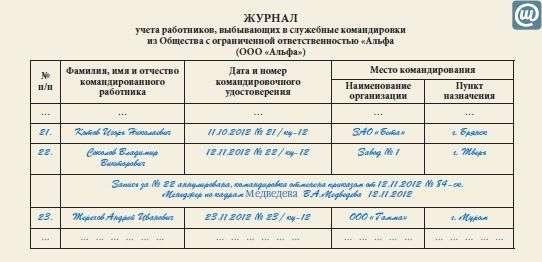 инструкция минфина о служебных командировках в пределах рф