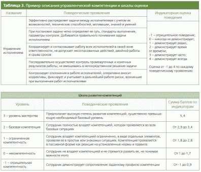 индивидуальный план развития сотрудника банка образец - фото 9