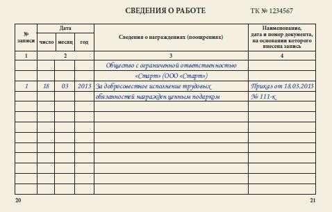 Образец приказа о поощрении работников грамотой