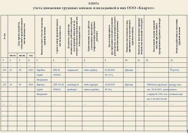 Образец Заполнения Книги Учёта Движения Трудовых Книжек И Вкладышей В Них - фото 10