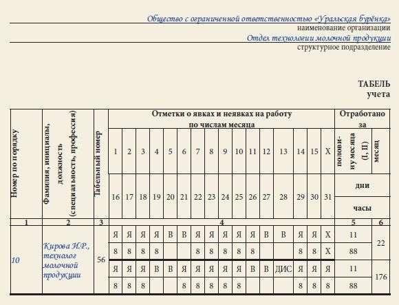 Составление график и табель