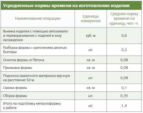 заявление о согласии с исковыми требованиями образец