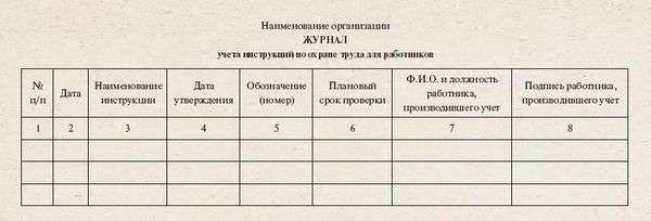 Должностная Инструкция Секретаря По Охране Труда В Школе