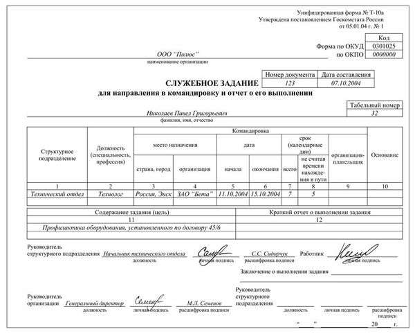 Сколько делается российский паспорт при смене фамилии
