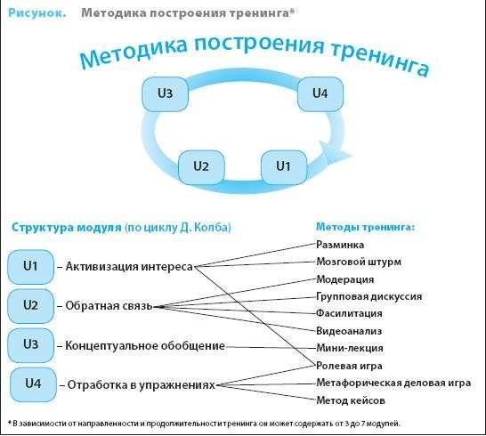 tsentr-kompetentsiy-polozhenie