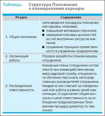 положение о карьере образец img-1