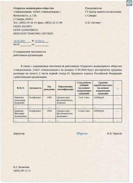 Какие документы для центра занятости при ликвидации серьезный прогресс