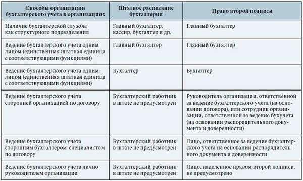 Должностная инструкция главному энергетику образец рб 2019.